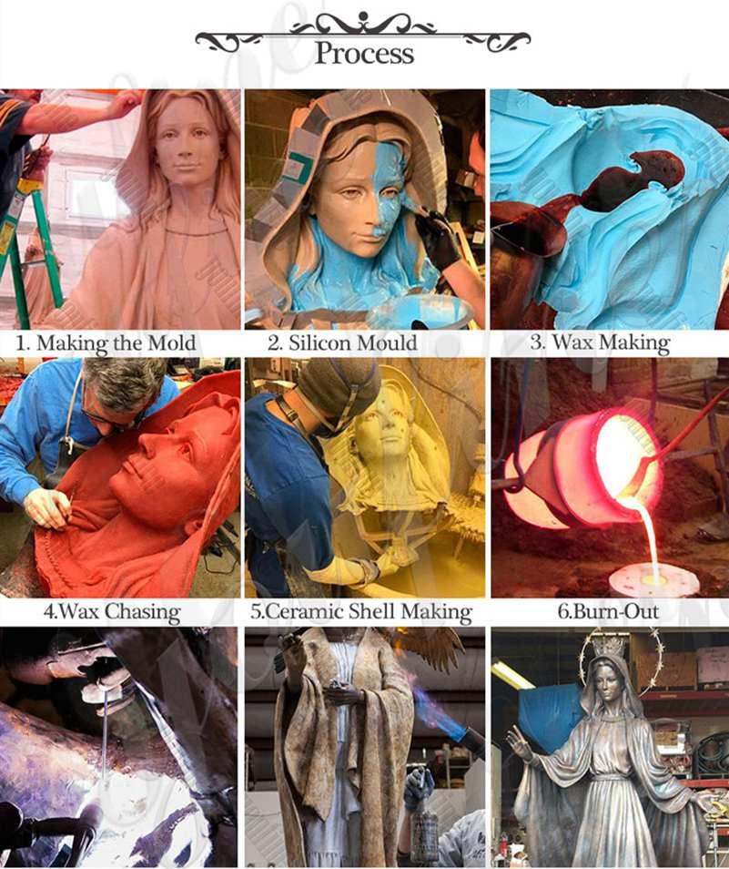 process of Best Price Famous Pieta by Michelangelo Bronze Sculpture Online